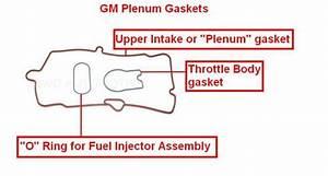 1995 Chevy Blazer Spider Fuel Injector Core