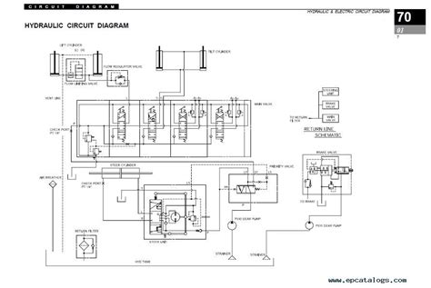 clark forklift fuse box location wiring diagram