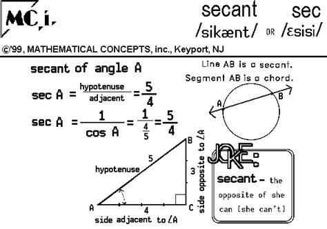 what is sec secant sec