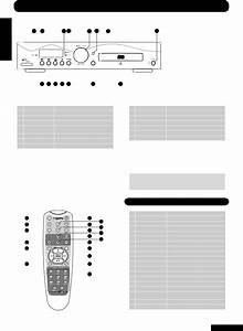 Acoustic Solutions Sp150 User Manual