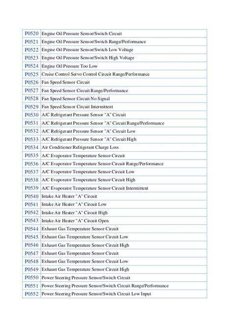 dtc database