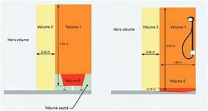 l39amendement a5 norme nf c 15 100 et la salle de bains With norme radiateur salle de bain
