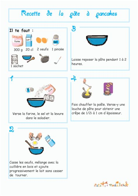 recette de cuisine pour enfants recettes des desserts illustrés pour enfant sur tête à modeler