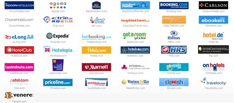 Best Booking Site Compare Hotel Deals From Top Booking Hotel