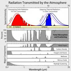 absorption band wikipedia