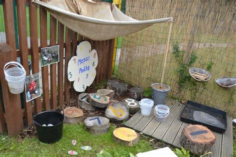 Supporting Mathematics Outdoors In The Early Years