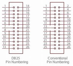 Smoothstepper Ethernet Manual