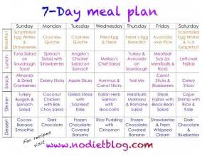 day-diet-plan-to-lose-weightdiets-for-weight-loss-7-days-lose-weight ... Weight Loss and Dieting