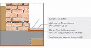 Fugen Wasserdicht Machen Außen : mauer trocken legen bk77 hitoiro ~ Michelbontemps.com Haus und Dekorationen