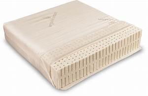 matelas enfant 100 latex naturel 90 x 190 cm better With tapis chambre bébé avec matelas bio naturel