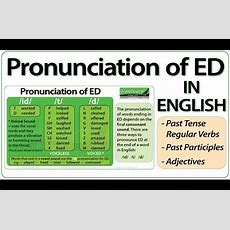 Ed Pronunciation In English  How To Pronounce Ed Endings  Youtube  Grammar Pinterest