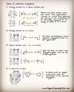 Pin By Claudia Jennings On Organic Chemistry Study  2020
