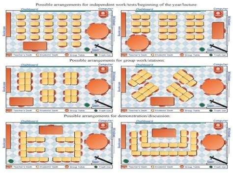 best desk arrangement for classroom management 17 best ideas about desk arrangements on pinterest