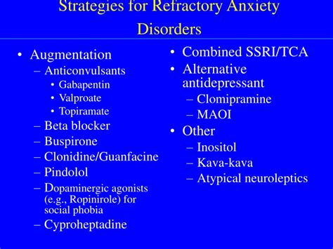 prevalence  anxiety disorders powerpoint
