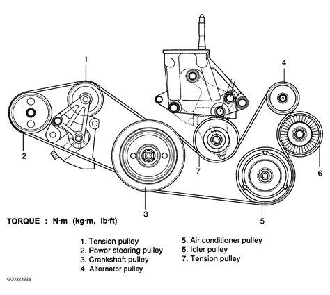 Kia Belt Diagram All Schematics