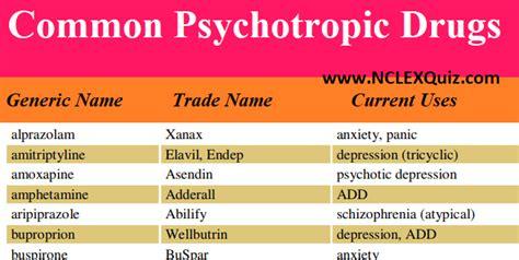 common psychotropic drugs cheat sheet  nursing nclex quiz