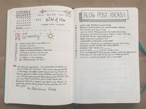 Eetdagboek voorbeeld anorexia