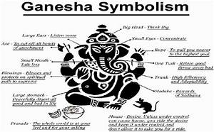 Quotes Elephant Buddha Meaning. QuotesGram
