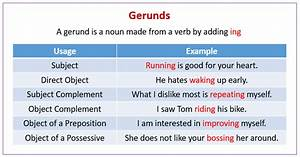 Gerunds  Examples  Explanations  Videos