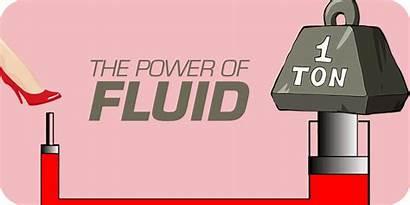 Brake Brakes Fluid Animation Power Systems Disc