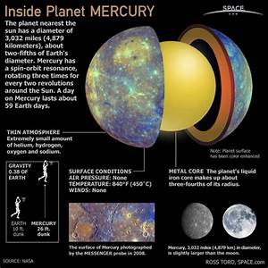 Tiny Planet Mercury Shrinks Further Kids News Article