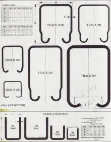 Sliding Cabinet Door Tracks by Pchenderson Industrial Door Track For Sliding Doors