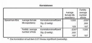 Statistische Lebenserwartung Männer Berechnen : quantitative partielle korrelation mit spss ~ Themetempest.com Abrechnung
