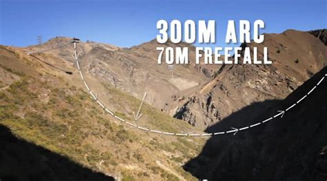 World's Highest Swing is a 300 Meter Arc | Nerve Rush