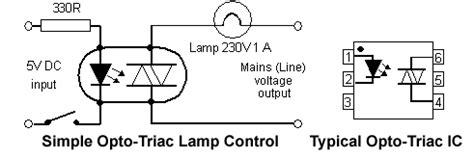 Solid State Relays