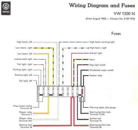 Diagram 10 Fuse Box Wiring For 1968 Vw thesamba type 3 wiring diagrams