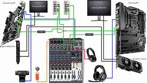 Dual Pc Setup Need Audio Help  Discord To Obs And Streamlabs To Gaming Pc Headset    Twitch