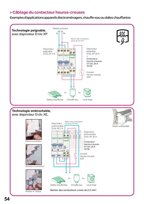 Disjoncteur Heure Creuse Guide Pratique Schneider Electric 06 2010 By Cr 233 E Ma Maison Issuu