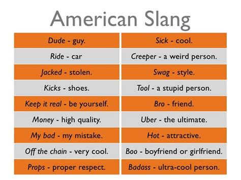 American Slang To Spice Up Your English Conversation