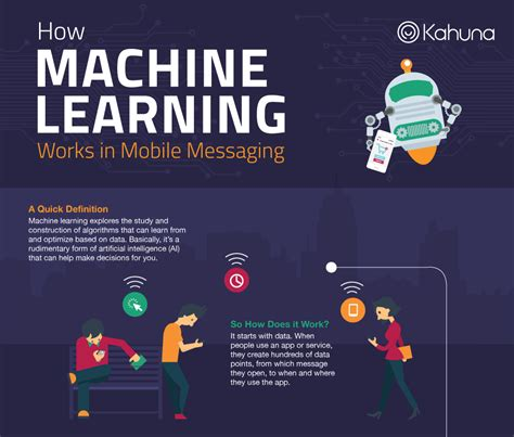 machine learning works  mobile messaging