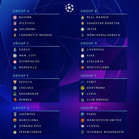 UEFA Champions League Group draw 20/21: Lionel Messi and ...
