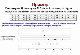 метод распределения затрат директ костинг