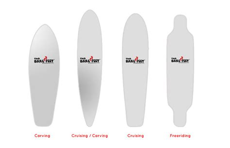Longboards, Long Skateboards At Two Bare Feet
