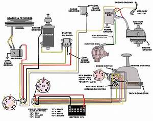 Evinrude Key Switch Wiring Diagram