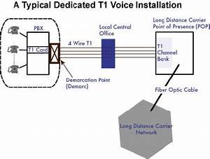 Evo T1 Wiring Diagram : voice data t1 valulink ~ A.2002-acura-tl-radio.info Haus und Dekorationen