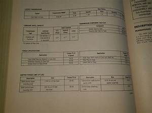 Transmission Fluid For My  U0026 39 78 F150 2wd With A Manual 3