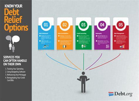 debt relief options explore  options find  debt