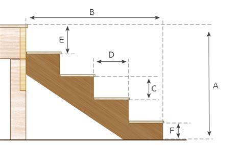 calculer les dimensions d un limon d escalier
