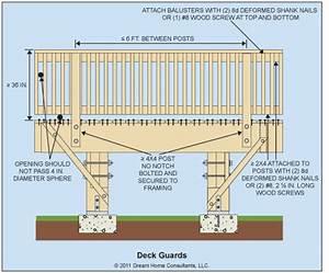 Standard Rail Height For Deck