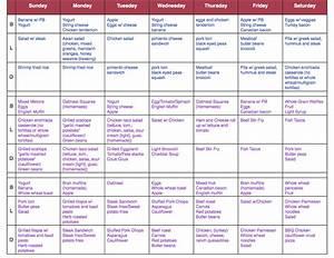 Atkins Phase 1 Food List Pdf | Food