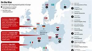 Trump Election Boosts European Populists - SPIEGEL ONLINE