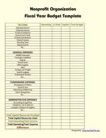 Nonprofit Budget Template Excel Free Non Profit Budget Spreadsheet Pictures To Pin On