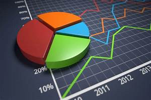 Pie Chart And Investment Returns Free Image Download