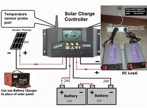 Intelligent Battery Charge Controller Solar Charger
