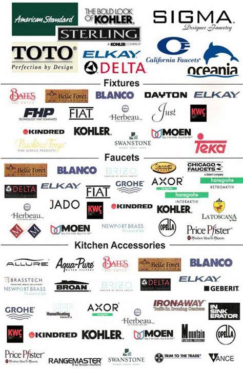 Faucet Logos