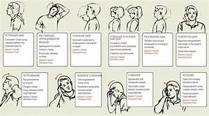 Лечение остеохондроз спондилез поясничного отдела позвоночника